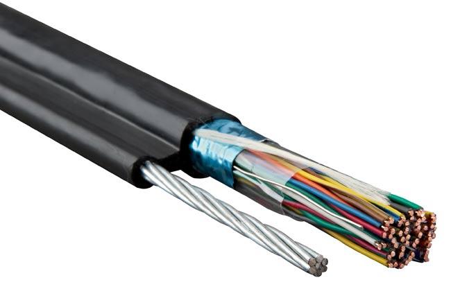 кабель вббшвнг 4х50 цена за метр